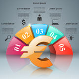 3D Infographic Euro pengarsymbol Arkivbilder