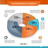 3d infographics pasztetowa mapa Fotografia Stock