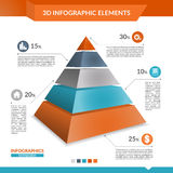 3d infographics pyramid chart. 3d infographics pyramid chart for your Business reports and financial data presentation Royalty Free Stock Photo