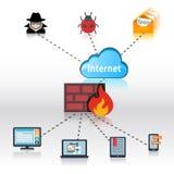 3 d internetu wytapiania pojęcia ochrony Obraz Stock