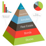 3d Investment Pyramid. An image of a 3d investment pyramid Royalty Free Stock Photos