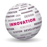 3d Kugel - Innovation Lizenzfreies Stockbild
