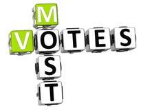 3D la plupart des mots croisé de votes Photographie stock