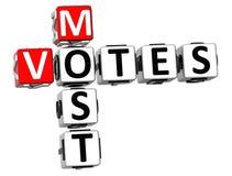 3D la plupart des mots croisé de votes Photos stock