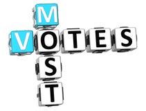 3D la plupart des mots croisé de votes Photographie stock libre de droits