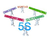 3d man crew assembling the 5s business principles. The 5s business principles concepts Vector Illustration
