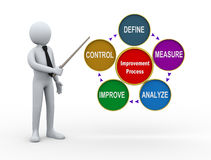 3d man improvement process presentation Stock Image