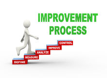 3d man improvement process word steps Stock Image