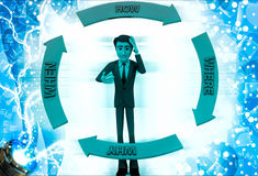 3d man with planning circle consisting where why when how illustration Stock Photos