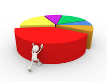 3d man pushing pie chart. 3d illustration of man pushing pie chart large piece. 3d human person character and white people Royalty Free Stock Images