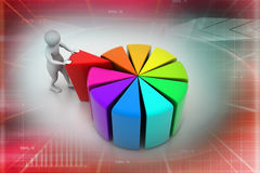 3d man pushing  red peace of pie chart Royalty Free Stock Images