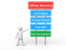 3d man showing affiliate marketing board Stock Photo