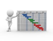 3d man standing with gantt chart. 3d rendering of businessman presenting project gantt chart. 3d white people man character Royalty Free Stock Images
