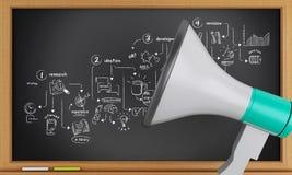 3d megafon i blackboard z kreatywnie proces nakreśleniem ilustracji