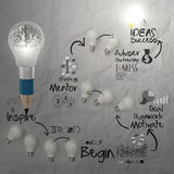 3d metal human brain inside pencil light bulb. With business strategy as concept Stock Photo