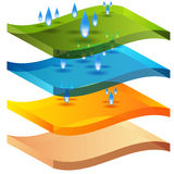 3d Moisture Barrier Chart Stock Photos