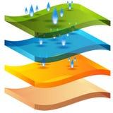 3d Moisture Barrier Chart. An image of a moisture barrier 3d chart Stock Photos