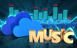 3d music sign music sign Royalty Free Stock Image
