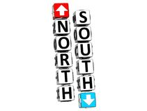 3D North South Button Click Here Block Text. Over white background Royalty Free Stock Images