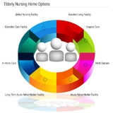 3d Nursing Home Options Royalty Free Stock Photo