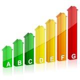 3d odpłacający się energetyczny wydajność obrazek Obraz Royalty Free