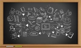 3d opróżniają blackboard royalty ilustracja