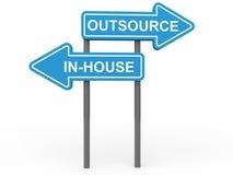 3d outsourcing concept sign board Stock Photos