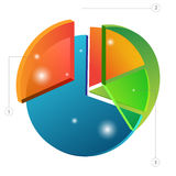 3d Overlapping Pie Chart. An image of a 3d overlapping pie chart Royalty Free Stock Photos