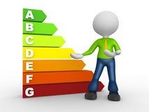 Energy chart Royalty Free Stock Photo