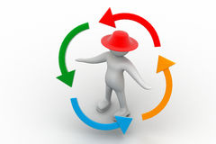 3d people person and blank arrows in circle. Recycling. 3d people - man, person and blank arrows in circle. Recycling Stock Photo
