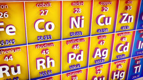 3D Periodic table of element. Science Concept Stock Image