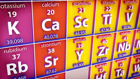 3D Periodic table of element. Royalty Free Stock Image