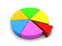 3d pie chart Royalty Free Stock Photography