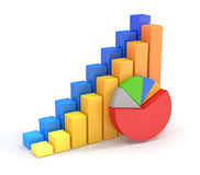 3D Pie Chart And Bar Chart Royalty Free Stock Images