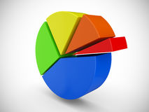 3D pie chart. Colorful 3D pie chart on white background Stock Photos