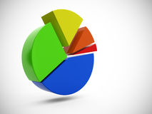 3D pie chart 4. Colorful 3D pie chart on white background Stock Photography