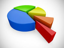 3D pie chart 3. Colorful 3D pie chart on white background Stock Photos