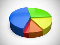 3D pie chart 2. Colorful 3D pie chart on white background Stock Photo