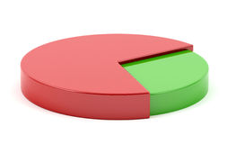 3d pie chart graph.  Royalty Free Stock Photography