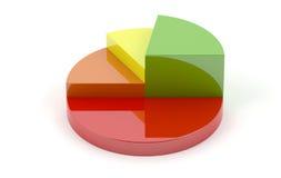 3d pie chart graph.  Stock Image