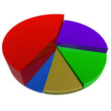 3D pie chart Royalty Free Stock Image