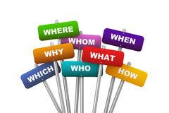 3d placard concept of question words Royalty Free Stock Image