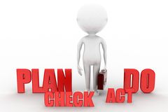 3D plan do check act Royalty Free Stock Image