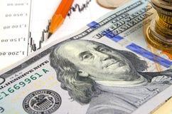 3d pojęcia dolarowej wymiany spadać stopień wzrostu Obraz Royalty Free