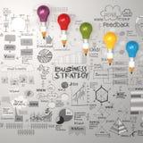 3d potlood gloeilamp met hand getrokken bedrijfsstrategie Royalty-vrije Stock Afbeelding