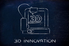 3D printer, information technology hardware innovations Stock Images
