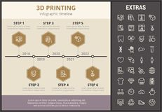 3D printing infographic template and elements. Stock Photos