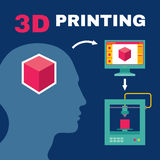 3D Printing Process with Human Head. Creative Vector Illustration for presentation, booklet, web blog etc
