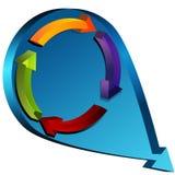 3d Process Drop Arrow. An image of a 3d process drop arrow Royalty Free Stock Photography