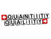 3D Quantity Quality Button Click Here Block Text. Over white background Stock Photos
